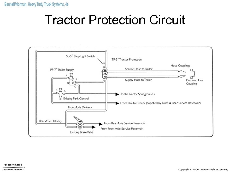 Tractor Protection Circuit