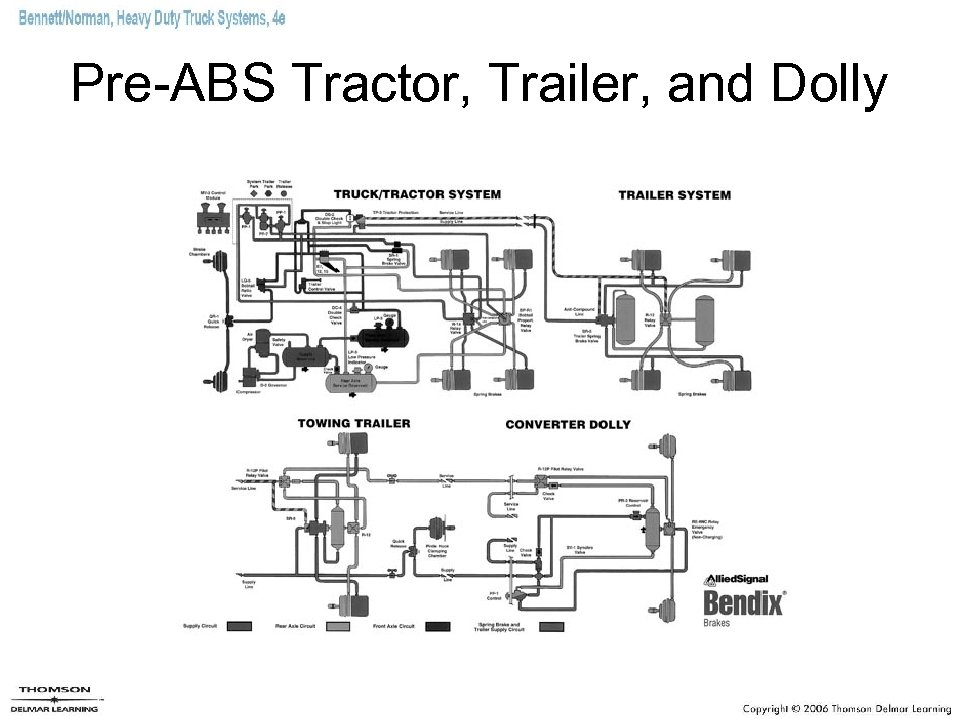 Pre-ABS Tractor, Trailer, and Dolly