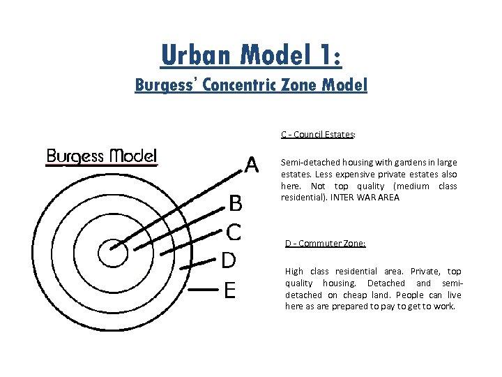 Urban Model 1: Burgess' Concentric Zone Model C - Council Estates: Semi-detached housing with