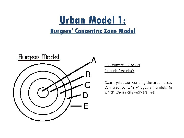 Urban Model 1: Burgess' Concentric Zone Model E - Countryside Areas (suburb / exurbs):