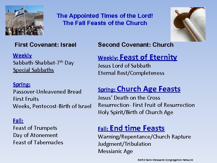 The Appointed Times of the Lord! The Fall Feasts of the Church First Covenant: