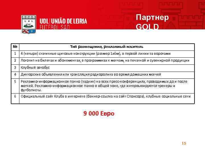 Партнер GOLD № Тип размещения, рекламный носитель 1 4 (четыре) статичные щитовые конструкции (размер