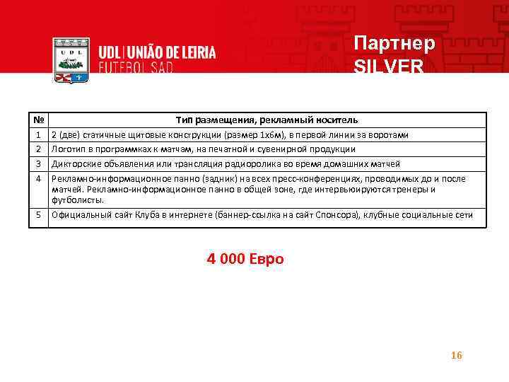 Партнер SILVER № Тип размещения, рекламный носитель 1 2 3 4 2 (две) статичные