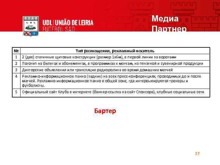 Медиа Партнер № Тип размещения, рекламный носитель 1 2 3 4 2 (две) статичные
