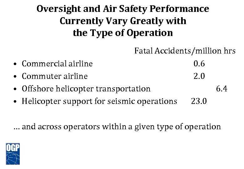 Oversight and Air Safety Performance Currently Vary Greatly with the Type of Operation •