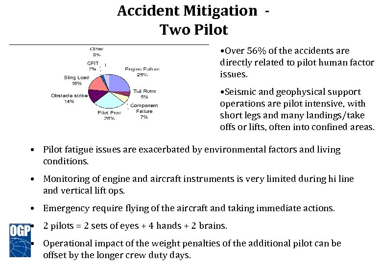 Accident Mitigation Two Pilot • Over 56% of the accidents are directly related to