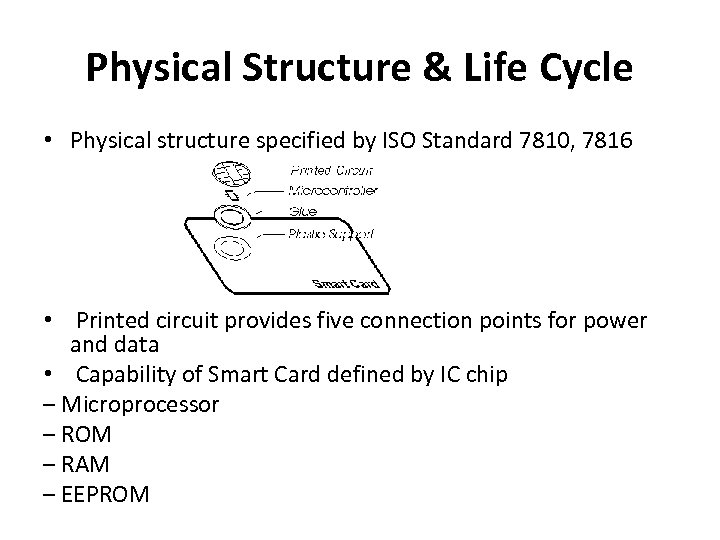 Physical Structure & Life Cycle • Physical structure specified by ISO Standard 7810, 7816