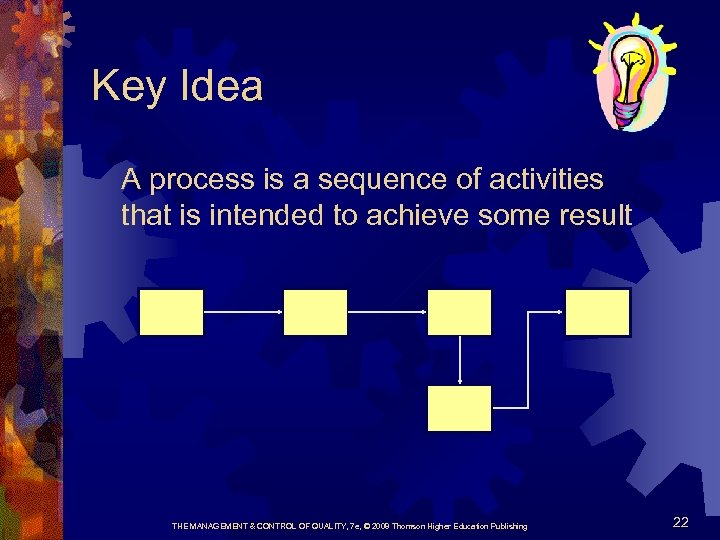 Key Idea A process is a sequence of activities that is intended to achieve