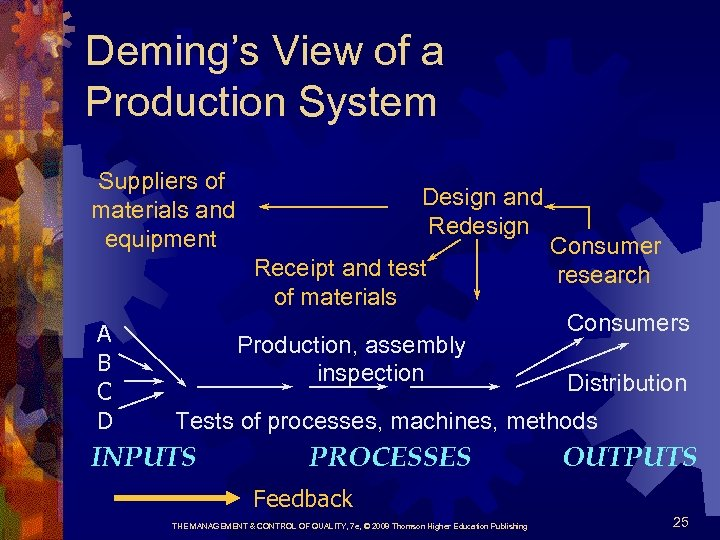 Deming's View of a Production System Suppliers of materials and equipment Design and Redesign