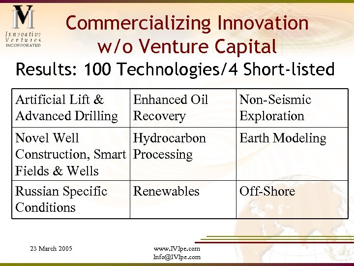 Commercializing Innovation w/o Venture Capital Results: 100 Technologies/4 Short-listed Artificial Lift & Advanced Drilling