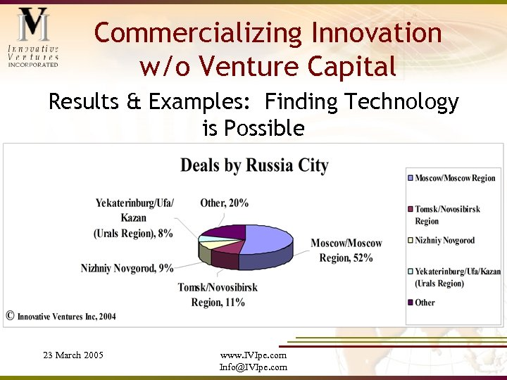Commercializing Innovation w/o Venture Capital Results & Examples: Finding Technology is Possible 23 March
