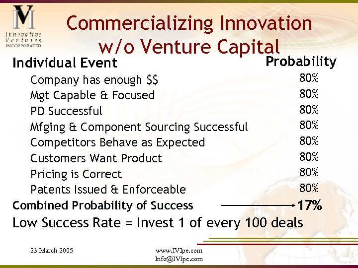 Commercializing Innovation w/o Venture Capital Probability Individual Event Company has enough $$ Mgt Capable