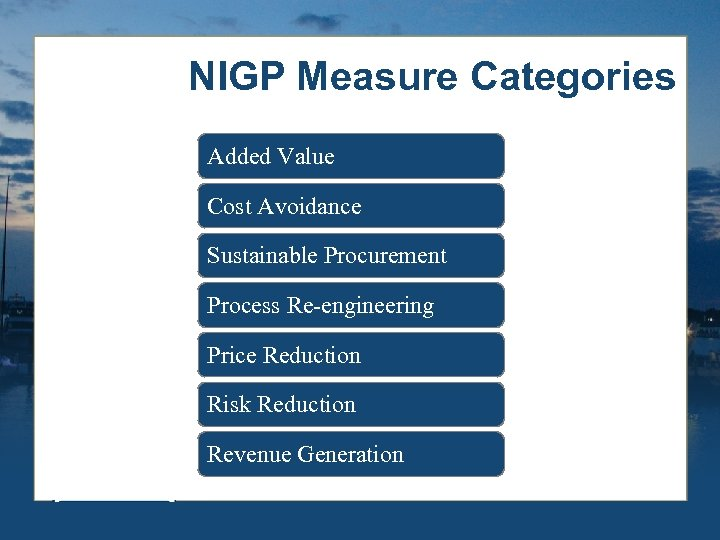NIGP Measure Categories Added Value Cost Avoidance Sustainable Procurement Process Re-engineering Price Reduction Risk