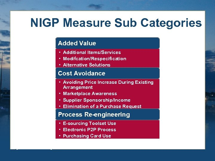 NIGP Measure Sub Categories Added Value • Additional Items/Services • Modifcation/Respecification • Alternative Solutions
