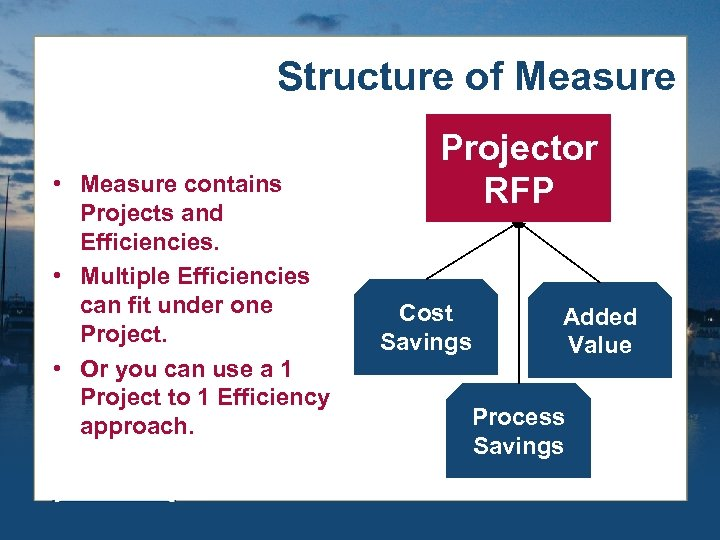 Structure of Measure • Measure contains Projects and Efficiencies. • Multiple Efficiencies can fit
