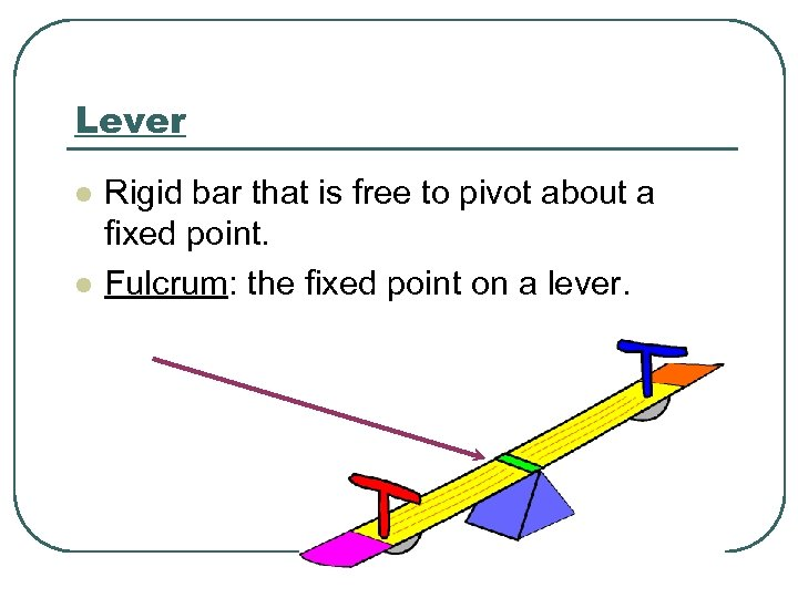 Lever l l Rigid bar that is free to pivot about a fixed point.