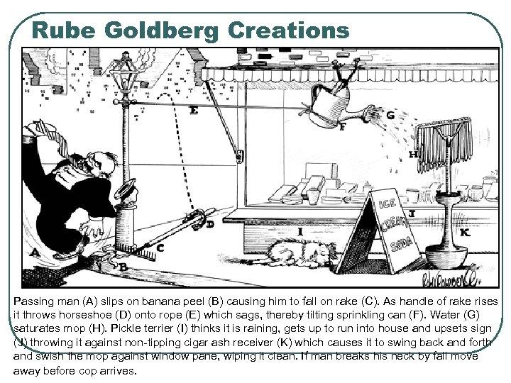 Rube Goldberg Creations Passing man (A) slips on banana peel (B) causing him to
