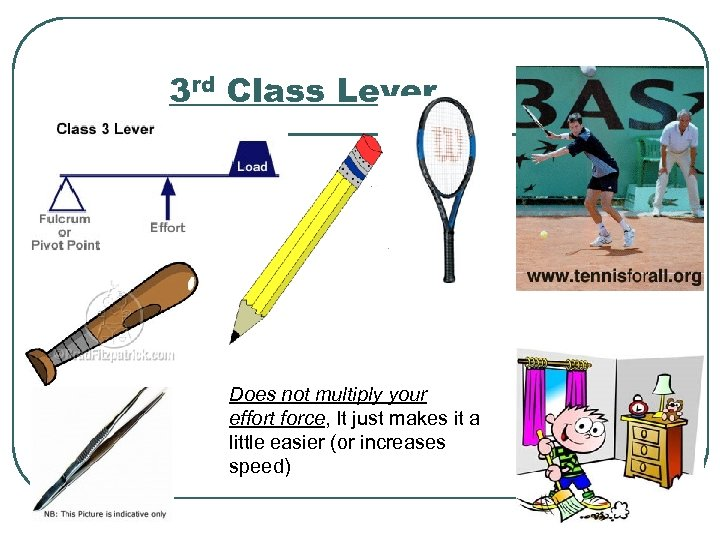 3 rd Class Lever Does not multiply your effort force, It just makes it