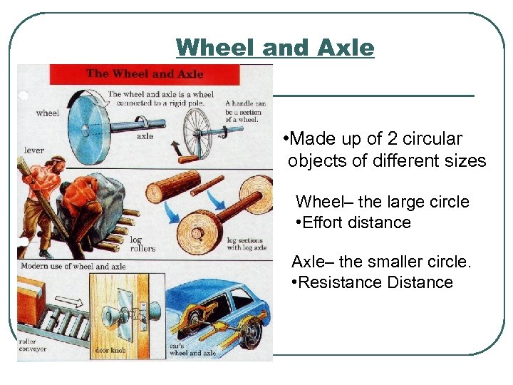 Wheel and Axle • Made up of 2 circular objects of different sizes Wheel–