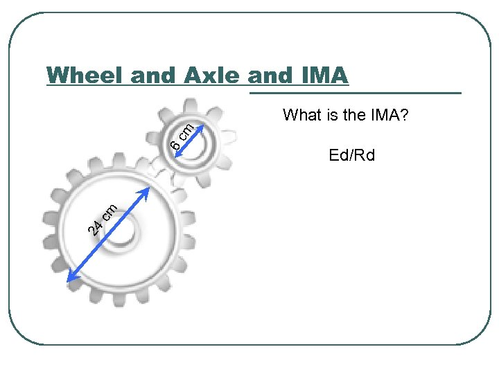 Wheel and Axle and IMA 24 cm 6 c m What is the IMA?