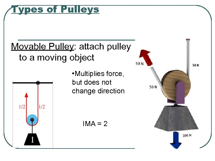 Types of Pulleys Movable Pulley: attach pulley to a moving object • Multiplies force,