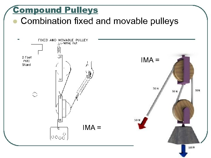 Compound Pulleys l Combination fixed and movable pulleys IMA =