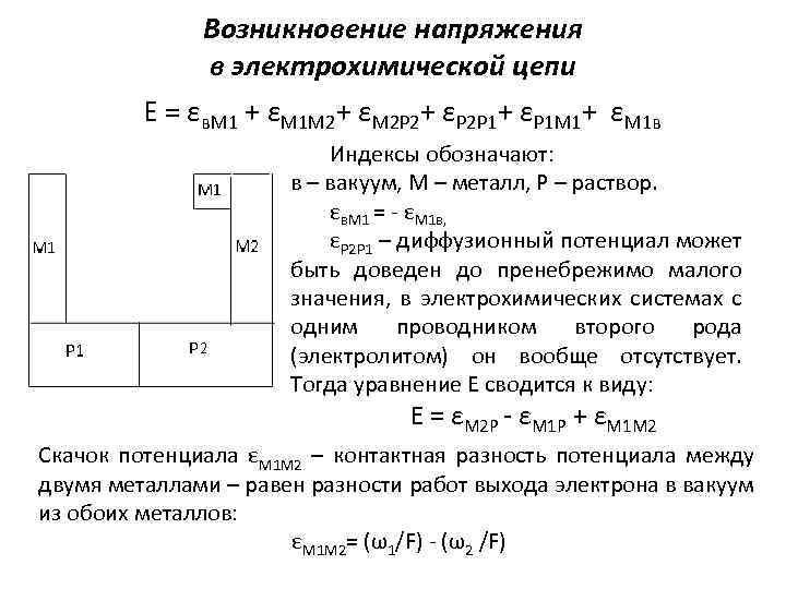 Возникновение напряжения в электрохимической цепи Е = εв. М 1 + εМ 1 М