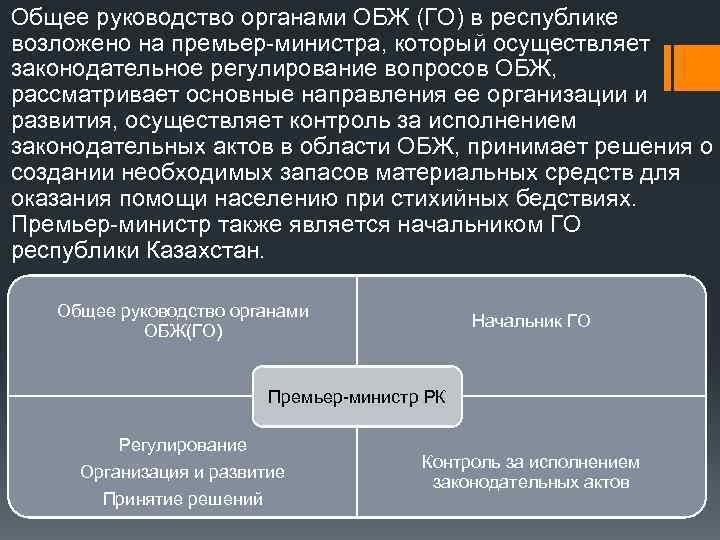Общее руководство органами ОБЖ (ГО) в республике возложено на премьер-министра, который осуществляет законодательное регулирование