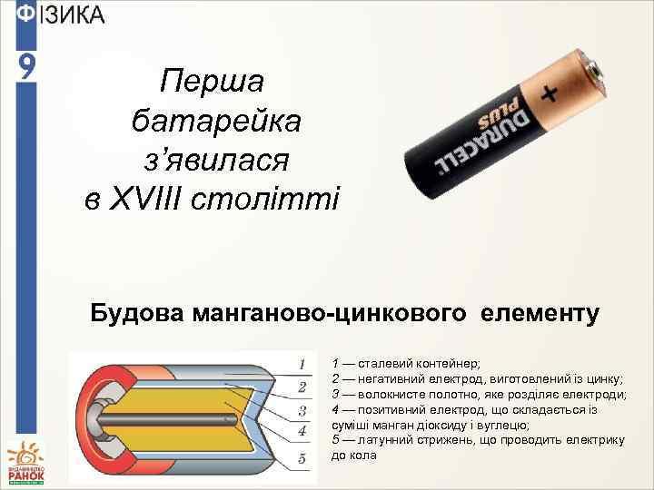 Перша батарейка з'явилася в XVIII столітті Будова манганово-цинкового елементу 1 — сталевий контейнер; 2