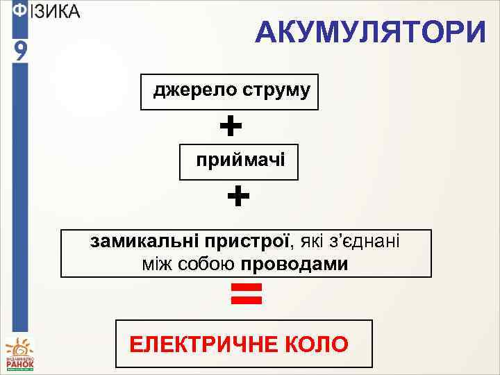 АКУМУЛЯТОРИ джерело струму + приймачі + замикальні пристрої, які з'єднані між собою проводами =