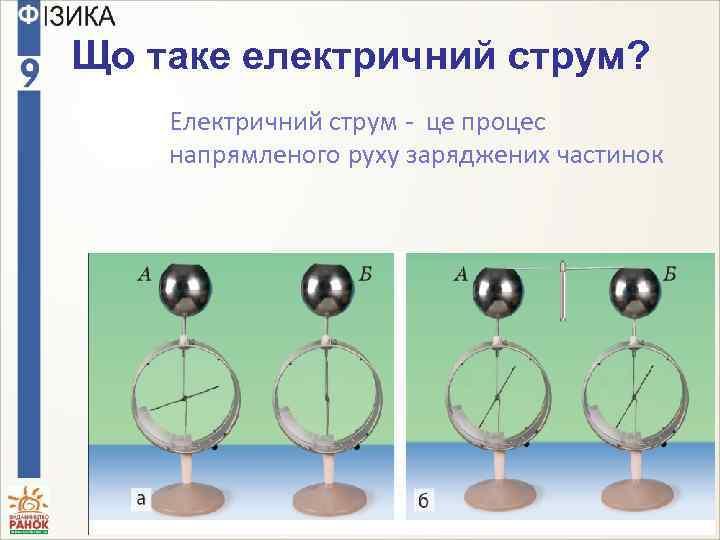 Що таке електричний струм? Електричний струм - це процес напрямленого руху заряджених частинок