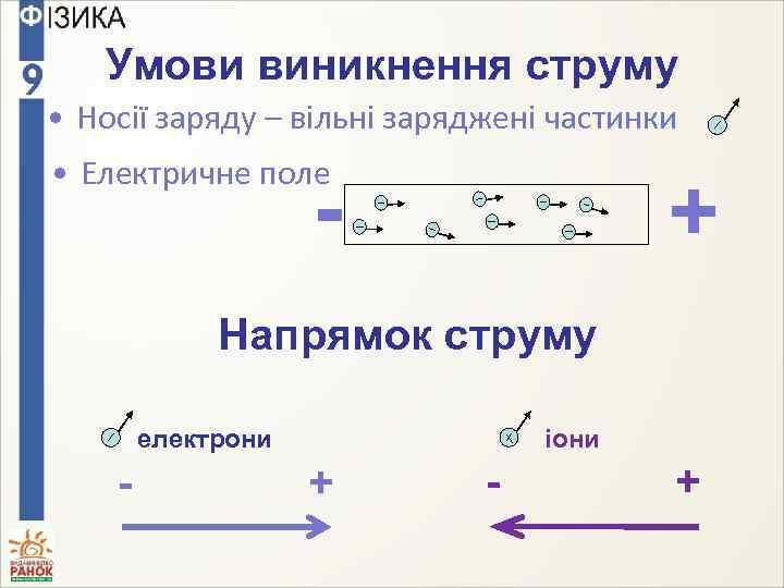 Умови виникнення струму • Носії заряду – вільні заряджені частинки • Електричне поле -