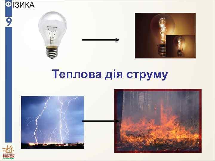 Теплова дія струму