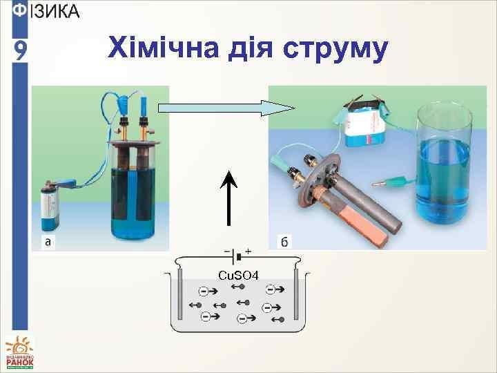 Хімічна дія струму Cu. SO 4
