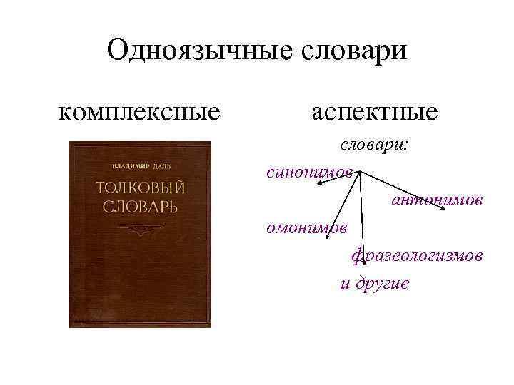 Одноязычные словари комплексные аспектные словари: синонимов антонимов омонимов фразеологизмов и другие