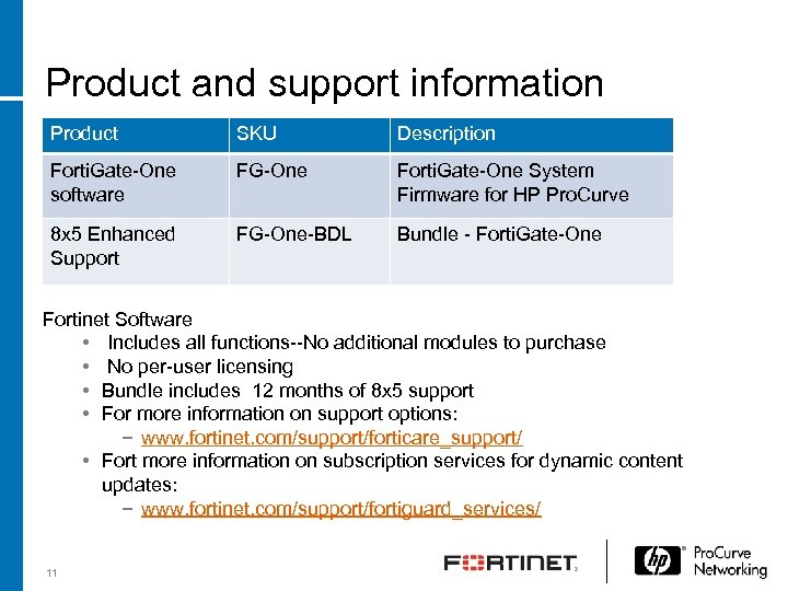 Product and support information Product SKU Description Forti. Gate-One software FG-One Forti. Gate-One System