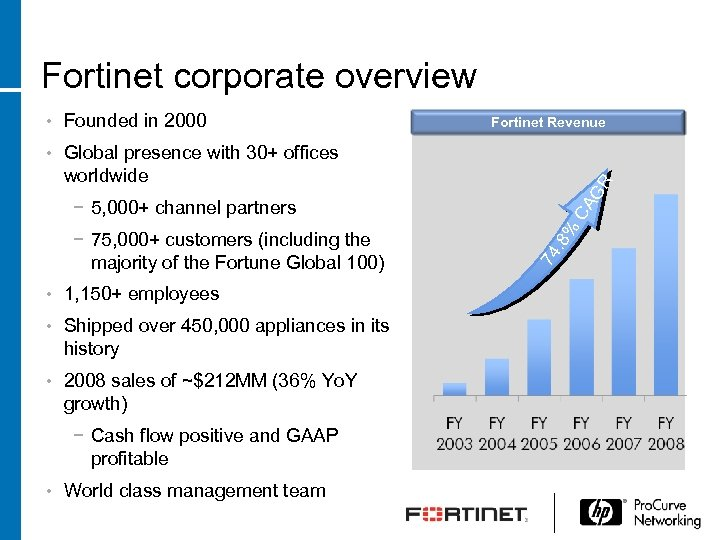 Fortinet corporate overview Global presence with 30+ offices worldwide − 5, 000+ channel partners