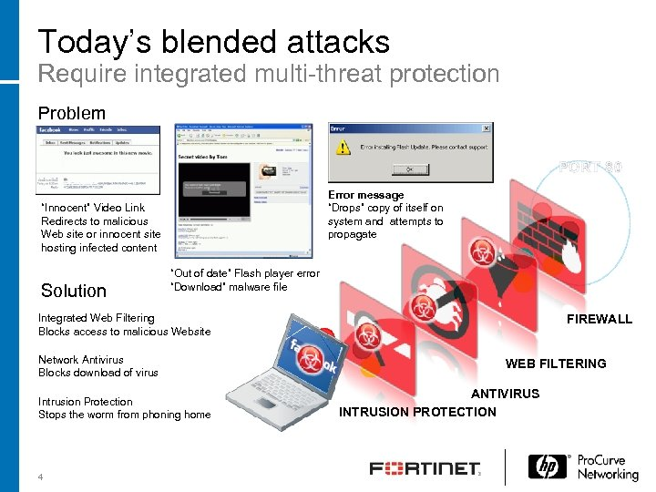 "Today's blended attacks Require integrated multi-threat protection Problem PORT 80 Error message ""Drops"" copy"