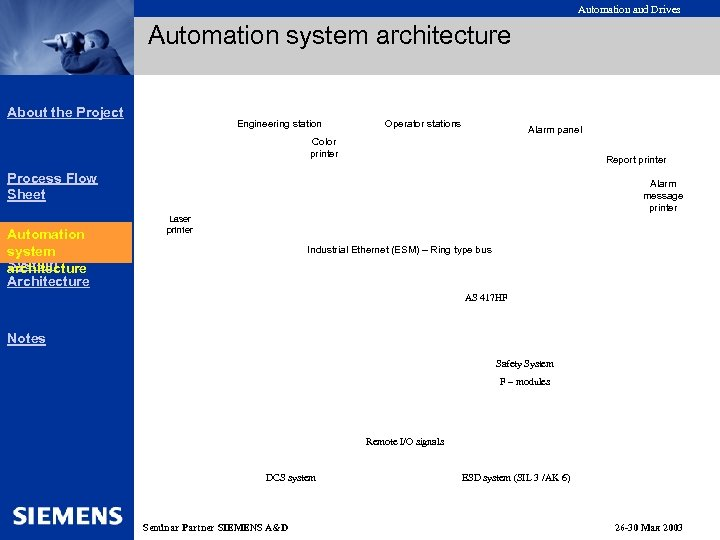 Automation and Drives Automation system architecture About the Project Engineering station Operator stations Alarm