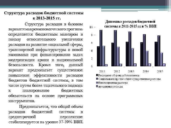 Структура расходов бюджетной системы в 2013 -2015 гг. Структура расходов в базовом варианте макроэкономического