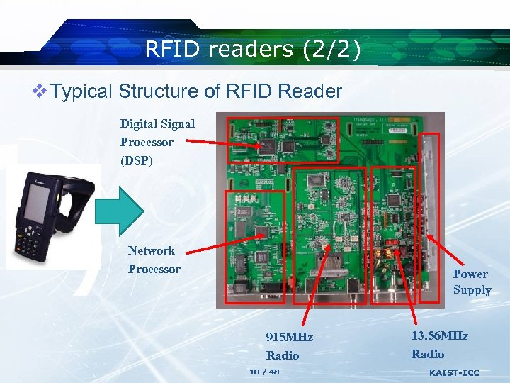 RFID readers (2/2) v Typical Structure of RFID Reader Digital Signal Processor (DSP) Network