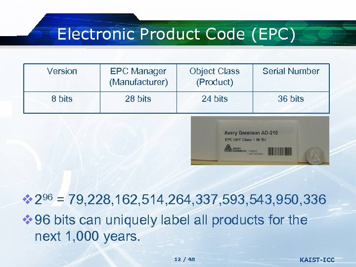 Electronic Product Code (EPC) Version EPC Manager (Manufacturer) Object Class (Product) Serial Number 8