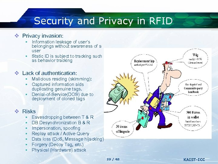 Security and Privacy in RFID v Privacy invasion: § Information leakage of user's belongings