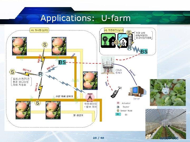 Applications: U-farm 28 / 48 KAIST-ICC