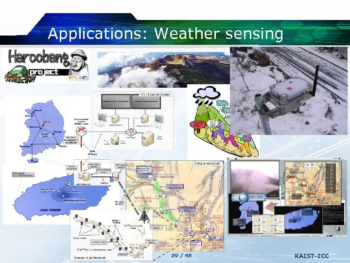 Applications: Weather sensing Fire Detection 29 / 48 KAIST-ICC