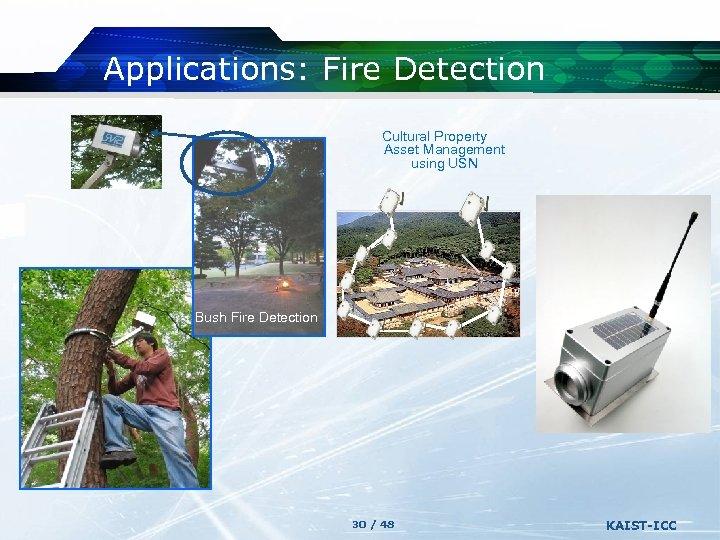 Applications: Fire Detection Cultural Property Asset Management using USN Bush Fire Detection 30 /