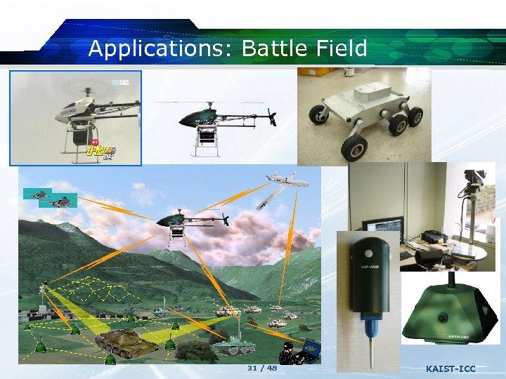 Applications: Battle Field 31 / 48 KAIST-ICC