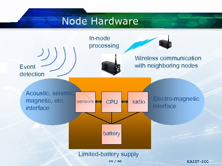 Node Hardware In-node processing Wireless communication with neighboring nodes Event detection Acoustic, seismic, magnetic,