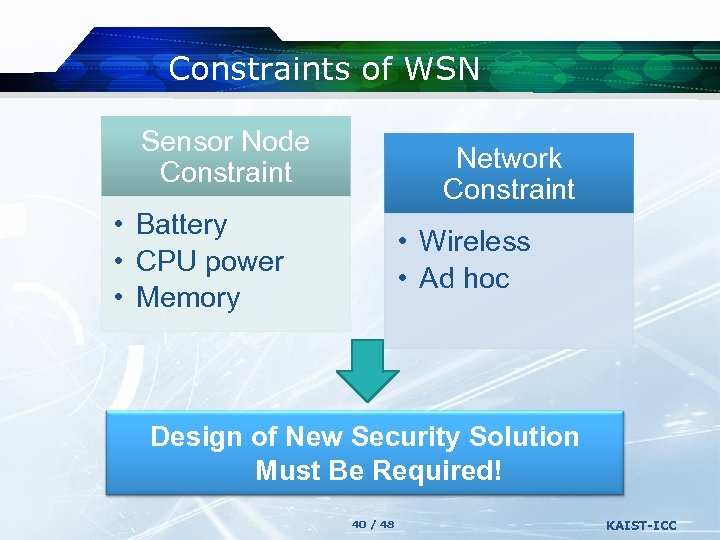 Constraints of WSN Sensor Node Constraint Network Constraint • Battery • CPU power •