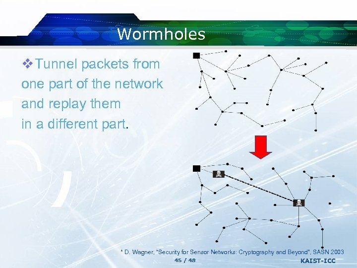Wormholes v Tunnel packets from one part of the network and replay them in